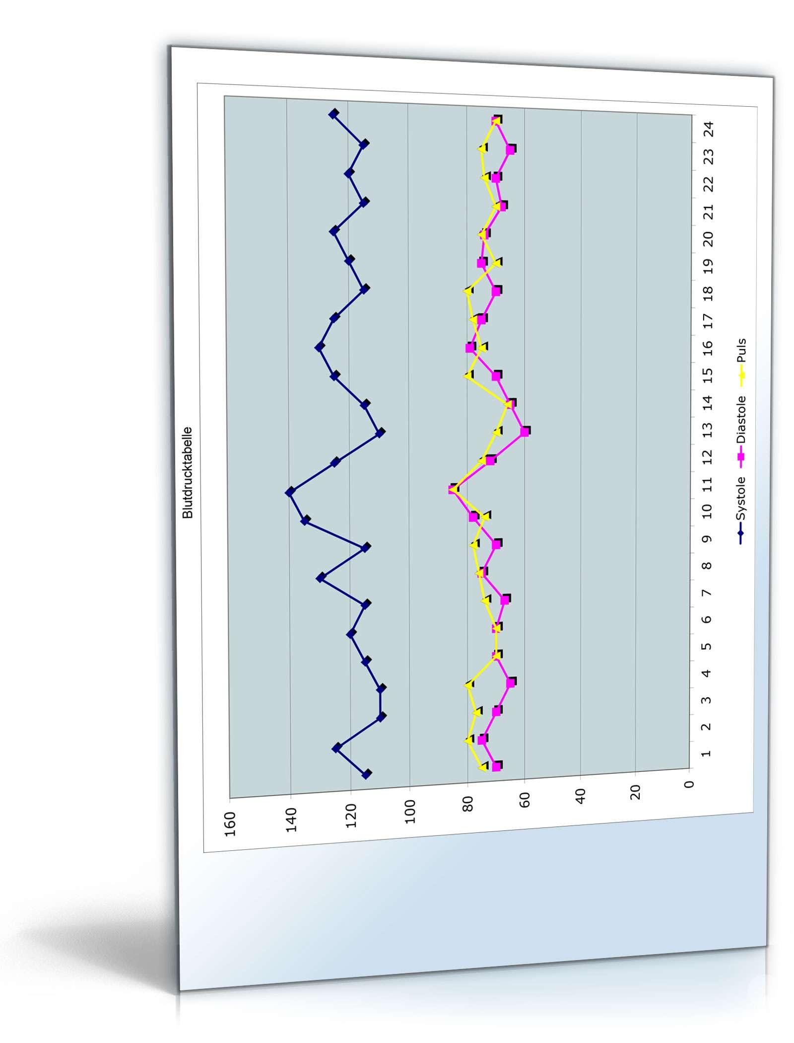 Blutdruck-Rechentabelle - Tabelle zum Download