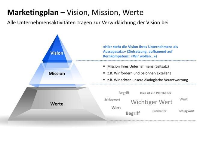 PowerPoint Präsentation Marketing-Plan: Vorlage zum Download